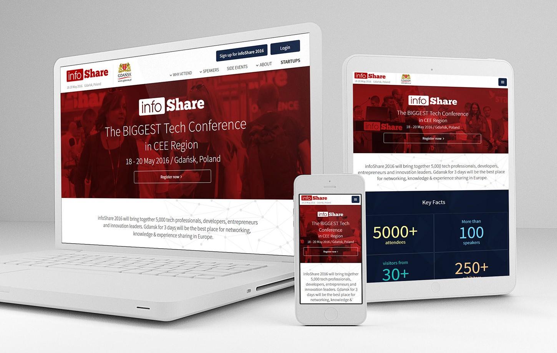 Międzynarodowa Konferencja InfoShare