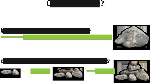 classic or agile