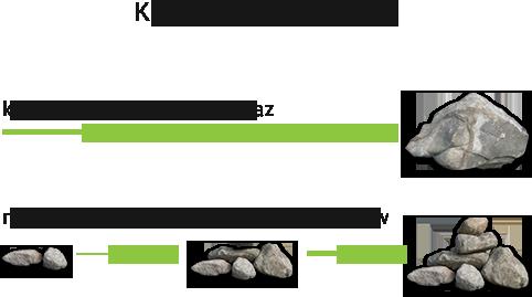 Metodyka klasyczna lub agile